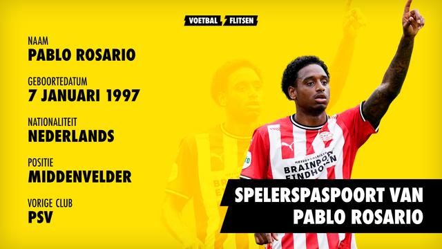 Spelerspaspoort Pablo Rosario (profiel)
