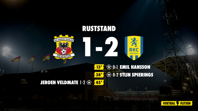 Ruststand Go Ahead Eagles RKC Waalwijk 1-2