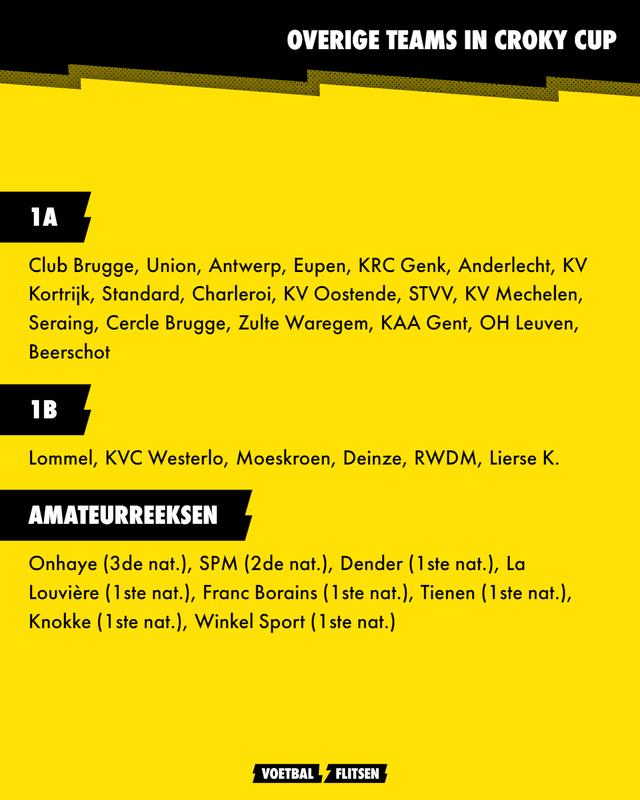 Overige teams Croky Cup
