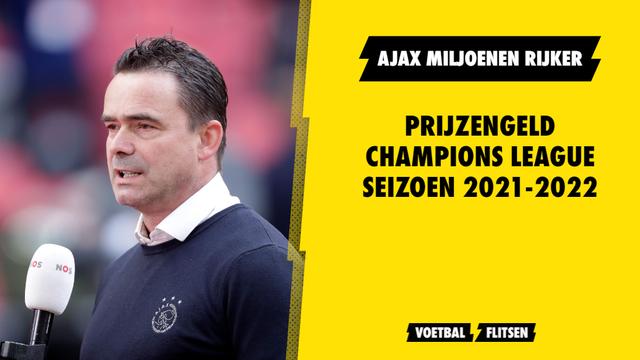 prijzengeld premies champions league seizoen 2021-2022 met ajax