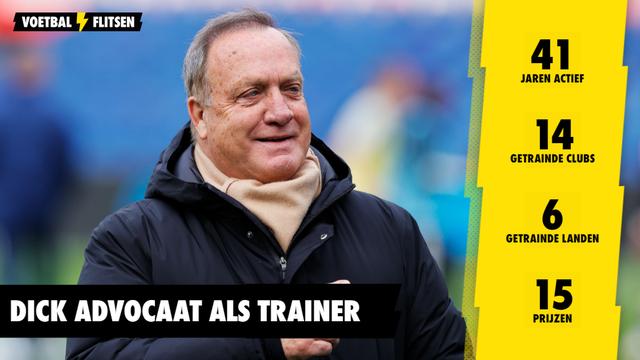 Dick Advocaat statistieken trainer clubs landen prijzen erelijst