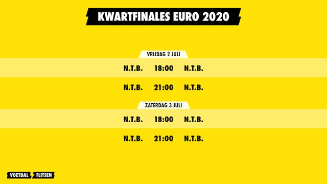 Kwartfinales Euro 2020 ek voetbal 2021