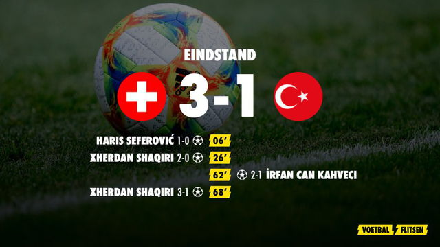 zwitserland turkije ek voetbal karakteristiek scoreverloop