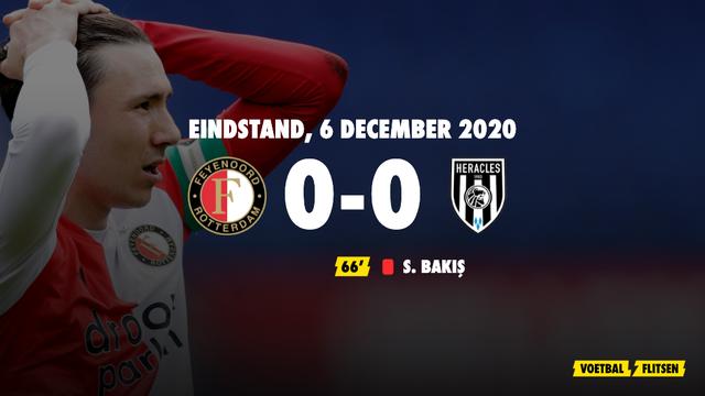 6 december 2020: Feyenoord-Heracles 0-0, eredivisie speelronde 11
