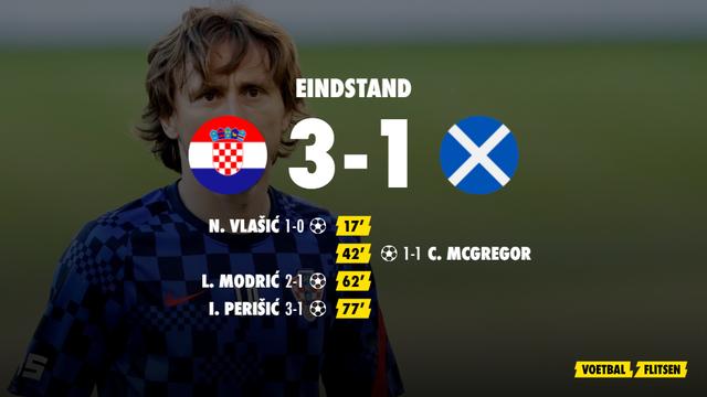 kroatie - schotland ek voetbal uitslag scoreverloop 3-1
