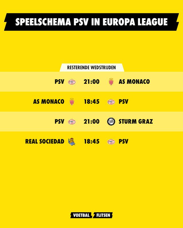 programma psv in europa league