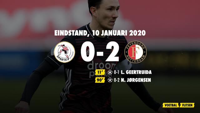 10 januari 2021: Sparta-Feyenoord 0-2, eredivisie speelronde 15