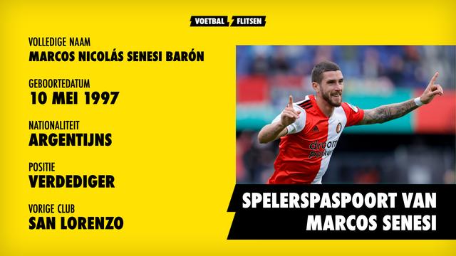 marcos senesi spelerspaspoort feyenoord geboren leeftijd San Lorenzo