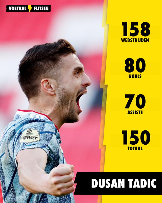 goals en assists dusan tadic