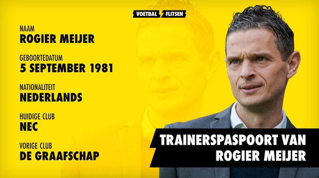 Trainerspaspoort, profiel Rogier Meijer, geboren, nationaliteit, club en vorige club