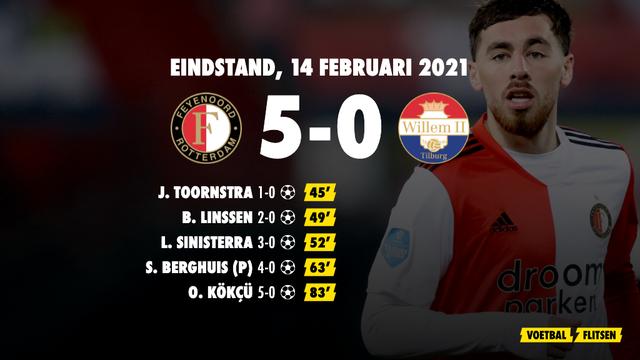 14 februari 2021: Feyenoord-Willem II 5-0, eredivisie speelronde 21
