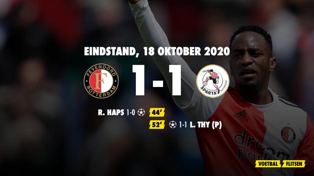 18 oktober 2020: Feyenoord-Sparta 1-1, eredivisie speelronde 5
