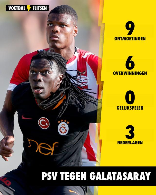 PSV Galatasaray onderlinge duels