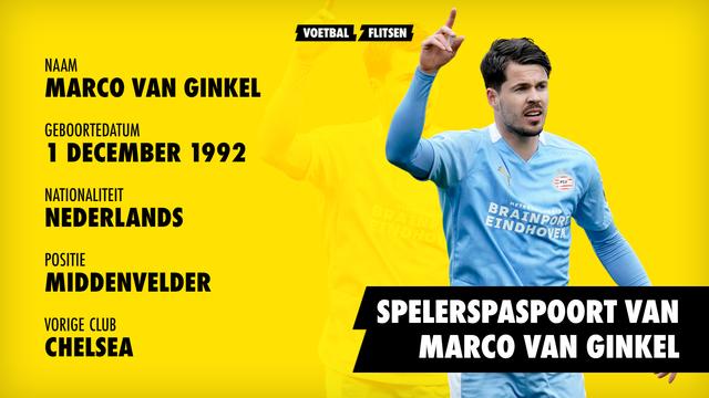 Spelerspaspoort Marco van Ginkel (profiel)