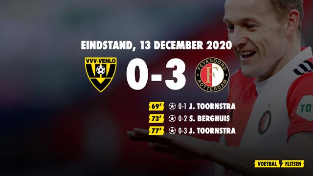 13 december 2020: VVV-Feyenoord 0-3, eredivisie speelronde 12
