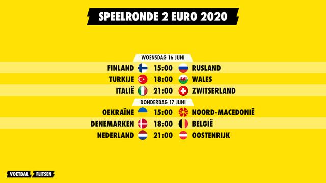 Speelronde 2 Euro 2020 ek voetbal 2021