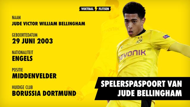 Spelerspaspoort Jude Bellingham (profiel)