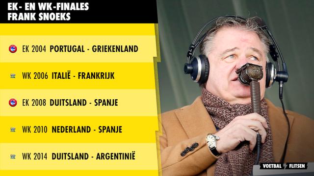 EK- en WK-finales Frank Snoeks