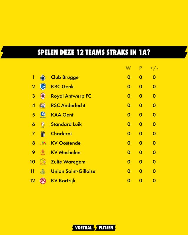 12 clubs jupiler pro league