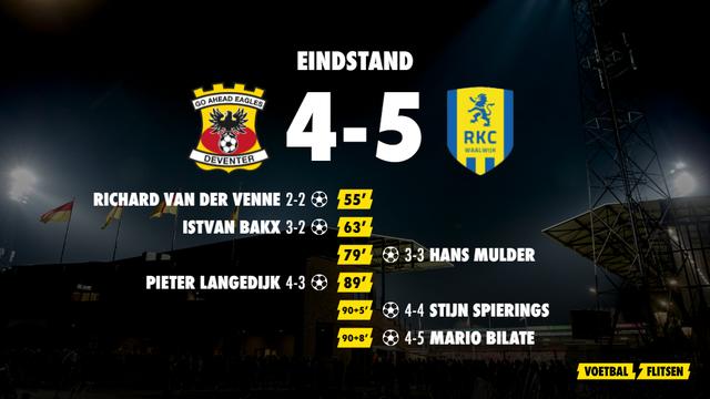Eindstand Go Ahead Eagles - RKC Waalwijk 4-5