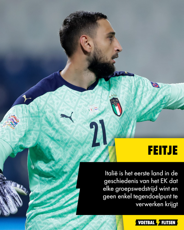 Feitje Italië Euro 2020 EK groepsfase record