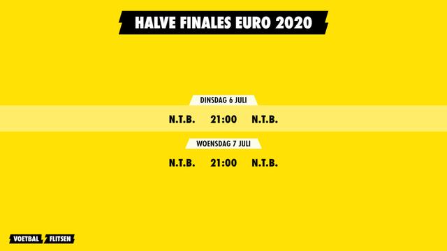 Halve finales Euro 2020 ek voetbal 2021