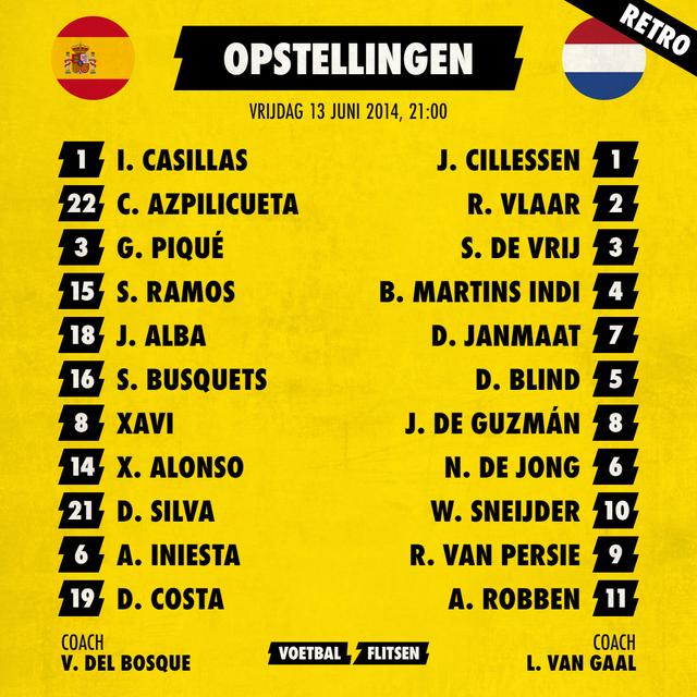 Opstelling Spanje Nederland vrijdag 13 juni 2014 21.00 uur