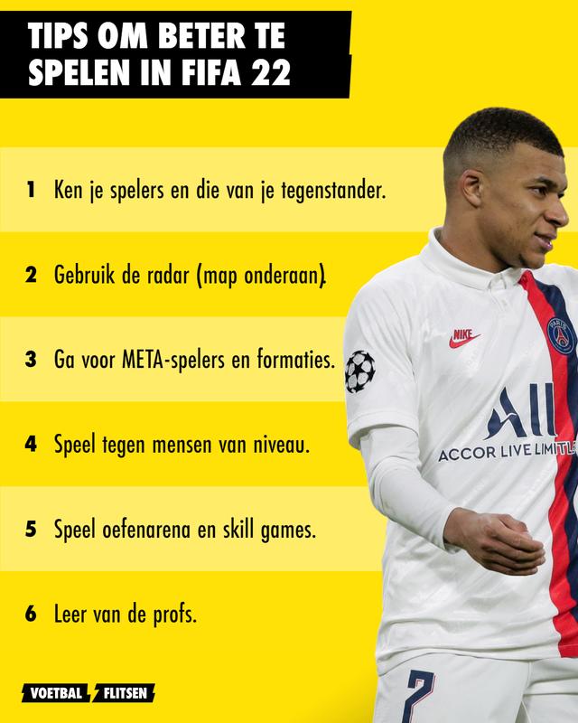 fifa 22 tips