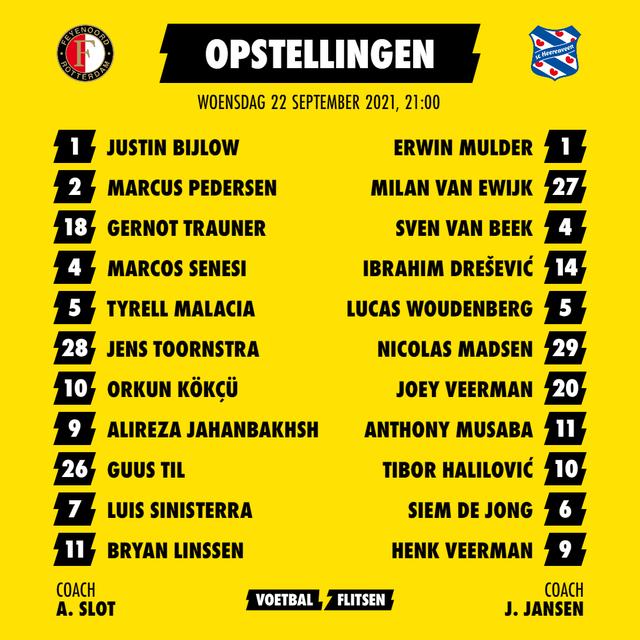 Feyenoord SC Heerenveen opstellingen