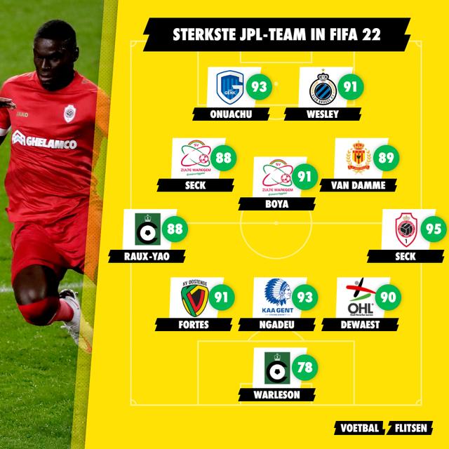 jupiler pro league team sterk strenght kracht fifa 22