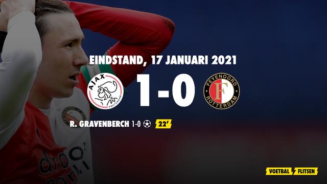 17 januari 2021: Ajax-Feyenoord 1-0, eredivisie speelronde 17