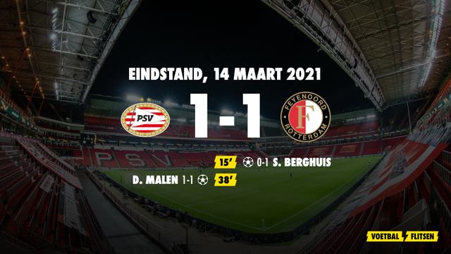 14 maart 2021: PSV-Feyenoord 1-1, eredivisie speelronde 26