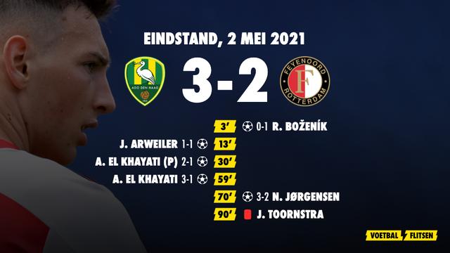 2 mei 2021: ADO Den Haag-Feyenoord 3-2, eredivisie speelronde 31