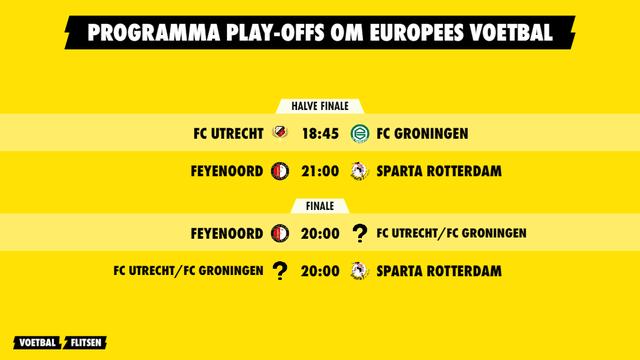 programma play-offs om europees voetbal feyenoord-sparta fc utrecht - fc groningen