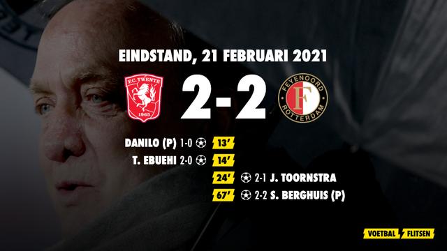 21 februari 2021: FC Twente-Feyenoord 2-2, eredivisie speelronde 22