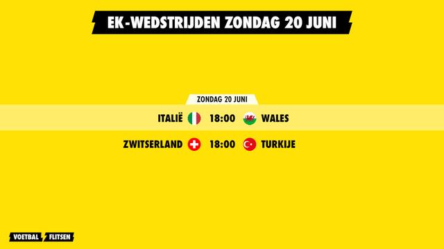 EK-wedstrijden zondag 20 juni Euro 2020