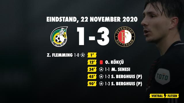 22 november 2020: Fortuna Sittard-Feyenoord 1-3, eredivisie speelronde 9