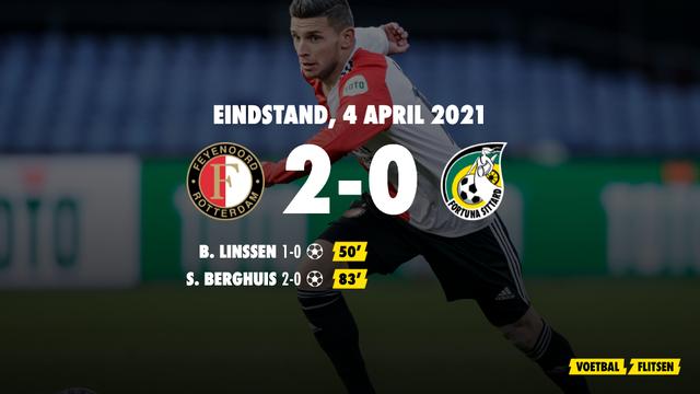 4 april 2021: Feyenoord-Fortuna Sittard 2-0, eredivisie speelronde 28