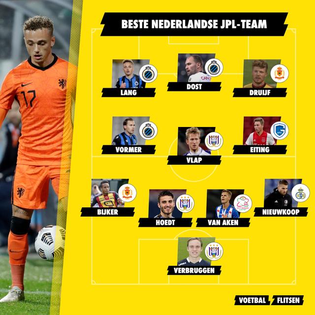 nederlandsers belgische jupiler pro league lang vormer dost