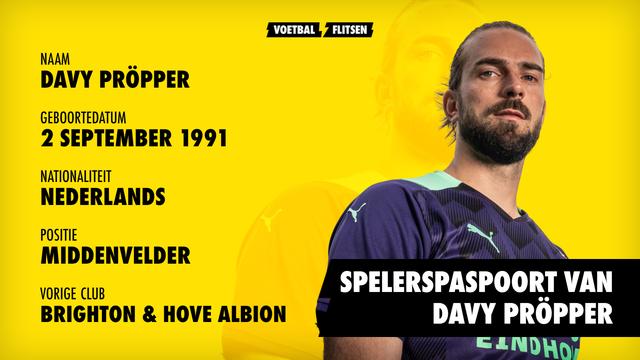 Spelerspaspoort Davy Pröpper (profiel)