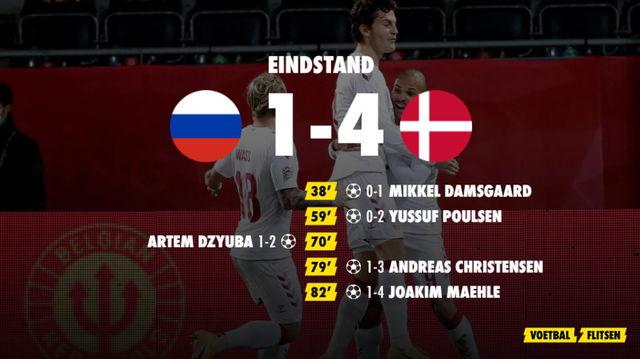 eindstand rusland-denemarken 1-4 ek voetbal