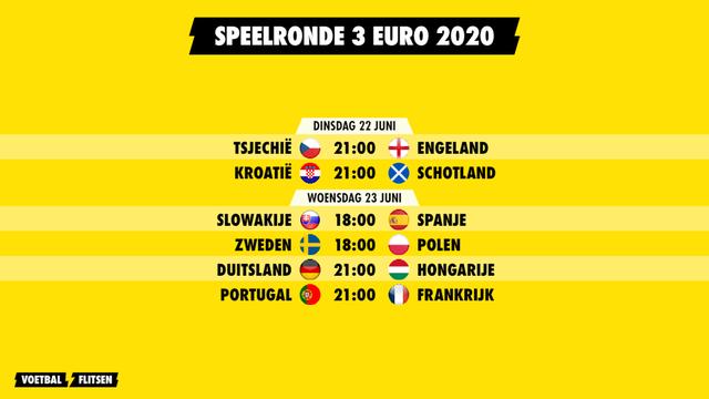 Speelronde 3 Euro 2020 ek voetbal 2021