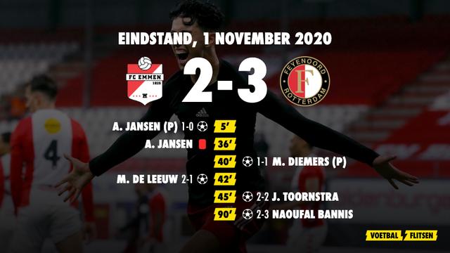 1 november 2020: FC Emmen-Feyenoord 2-3, eredivisie speelronde 7