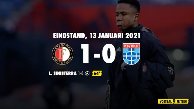 13 januari 2021: Feyenoord-PEC Zwolle 1-0, eredivisie speelronde 16