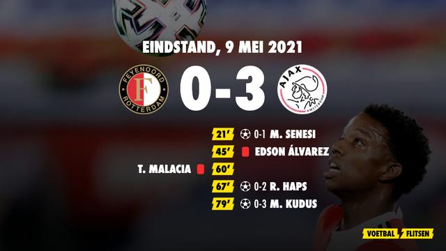 9 mei 2021: Feyenoord-Ajax 0-3, eredivisie speelronde 32