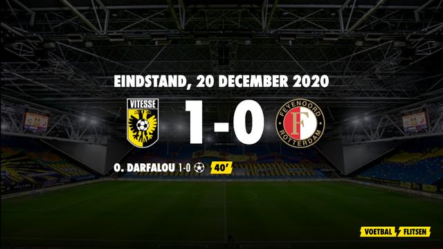 20 december 2020: Vitesse-Feyenoord 1-0, eredivisie speelronde 13