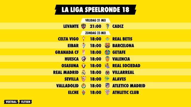 Progamma La Liga Speelronde 38 kampioenswedstrijd Atletico Madrid