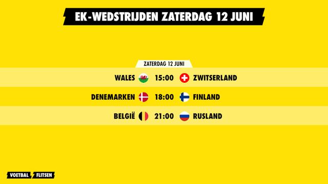 Euro 2020 EK-wedstrijden zaterdag 12 juni 2021