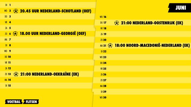 programma nederlands elftal op euro 2020 ofwel ek 2021 speelsteden en stadions
