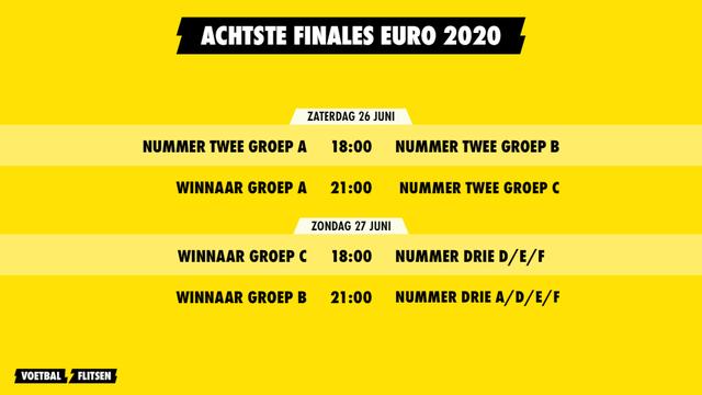 Achtste finales Euro 2020 ek voetbal 2021
